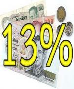 ครูโล่ง กฤษฎีกาไฟเขียวขึ้นเงินเดือน 13 % เบิกจ่ายได้ ย้อนหลังถึงเดือนเมษายน