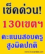ด่วนที่สุด ที่ ศธ 04009/ว2140 ขอเชิญประชุม