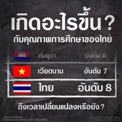การศึกษาไทยดิ่งเหว ไล่หลังกัมพูชา-ตามเวียดนาม