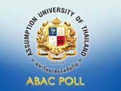 เอแบคโพลล์ โชว์ชัดๆ'การเมือง'ฉุดการศึกษาไทยตกต่ำ!