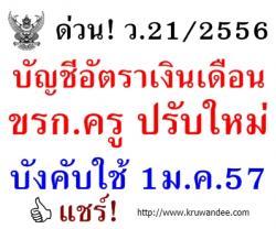 ว21/2556 การกำหนดอัตราเงินเดือนสำหรับคุณวุฒิที่ ก.ค.ศ. รับรอง