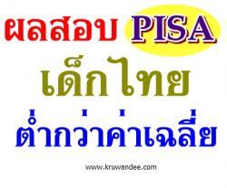 ผลสอบ PISA เด็กไทยต่ำกว่าค่าเฉลี่ย หวั่นม็อบยื้ดเยื้อฉุด ศธ.เร่งปรับหลักสูตร (ชมคลิป)
