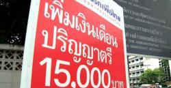 มทร.ธัญบุรีเพิ่มเงิน 1.5 หมื่นครบแล้ว