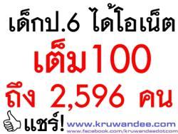 เด็กป.6 ได้โอเน็ตเต็ม100 ถึง 2,596 คน