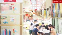 หากการอ่านคือรากฐานชีวิต คุณภาพการอ่านไทยพัฒนาถึงไหนแล้ว?