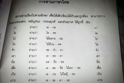 หายนะภาษาไทย? ผู้ปกครองเพลีย โรงเรียนสอนอะไรให้ลูก!!