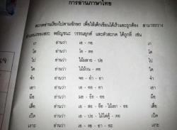 สช.แจงสอนภาษาไทยเป็นเทคนิครร.เอกชน