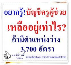 บัญชีครูผู้ช่วย ปี2557 เหลือเท่าไร? จากขึ้นบัญชีรวม 23,073 อัตรา