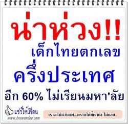 น่าห่วง!! เด็กไทยตกเลข ครึ่งประเทศ อีก 60% ไม่เรียนมหา'ลัย