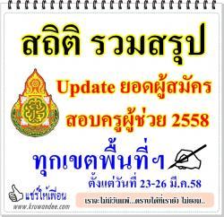 สรุปยอดรวมผู้สมัครสอบครูผู้ช่วย 2558 ตั้งแต่วันที่ 23-26 มีนาคม 2558