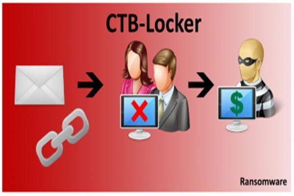 แชร์ด่วน! เตือนภัยไวรัส CTB Locker ระบาดหนักทั่วโลก ติดแล้วต้องเสียค่าไถ่ เพื่อเปิดไฟล์ 650$US