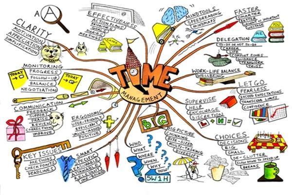 15 เว็บไซต์ช่วยเขียน Mind Map ที่เจ๋งและง่ายที่สุด