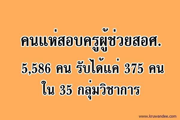 คนแห่สอบครูผู้ช่วยสอศ. 5,586 คน รับได้แค่ 375 คนใน 35 กลุ่มวิชาการ