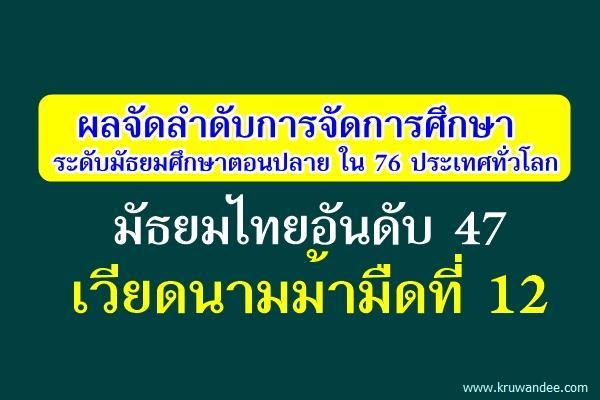 มัธยมไทยอันดับ 47 เวียดนามม้ามืดที่ 12
