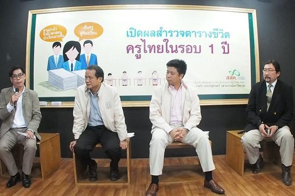 เปิดตารางชีวิตครูไทย ใช้เวลานอกห้องเรียน-งานประเมิน 65 วัน/ปี