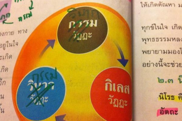 ตรวจสอบด่วน! แบบเรียนพุทธศาสนา ม.3 พิมพ์ข้อมูลผิด หวั่นสร้างความสับสนให้นักเรียน