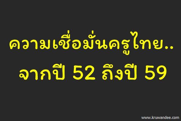 ความเชื่อมั่นครูไทย...จากปี 52 ถึงปี 59