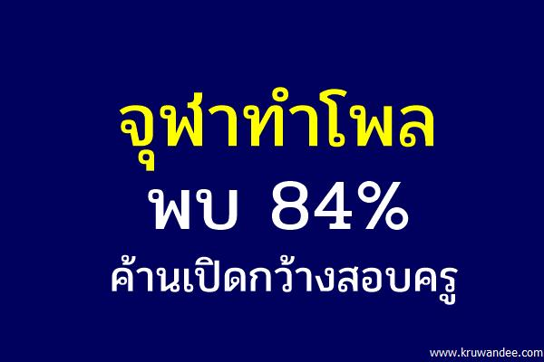 จุฬาทำโพลพบ84%ค้านเปิดกว้างสอบครู