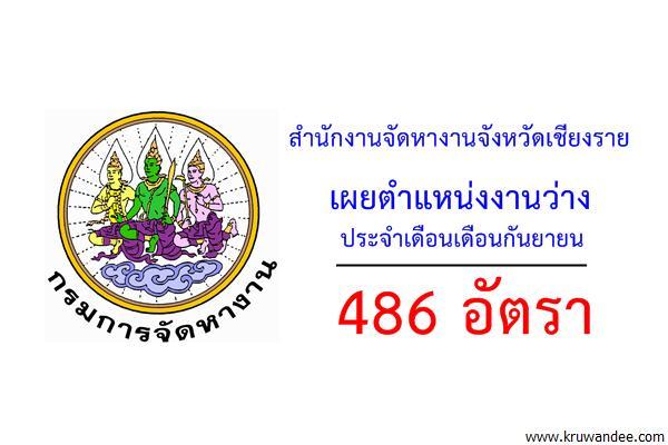สำนักงานจัดหางานจังหวัดเชียงราย เผยตำแหน่งงานว่าง 486 อัตรา