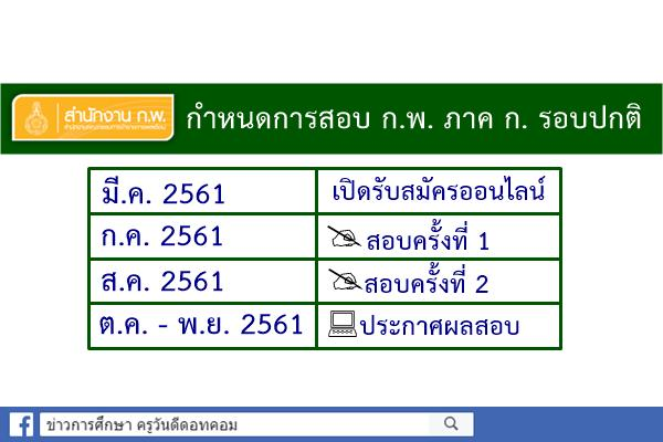 กำหนดการสอบ ก.พ. ภาค ก. รอบปกติ ปี 2561