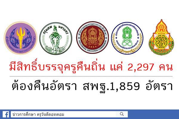 มีสิทธิ์บรรจุครูคืนถิ่นแค่ 2,297 คน