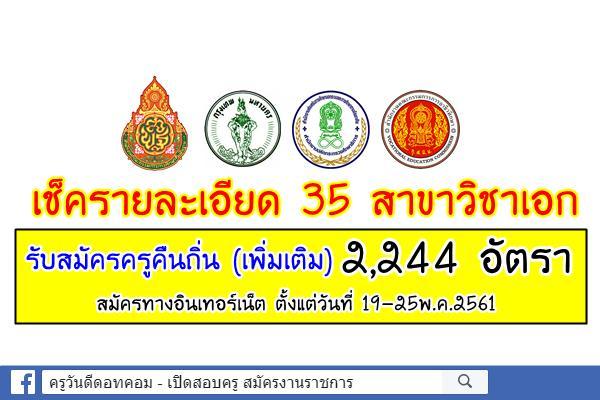 เปิด 35 สาขาวิชาเอก โครงการครูคืนถิ่น(เพิ่มเติม) 2,244 อัตรา สมัคร19-25พ.ค.2561