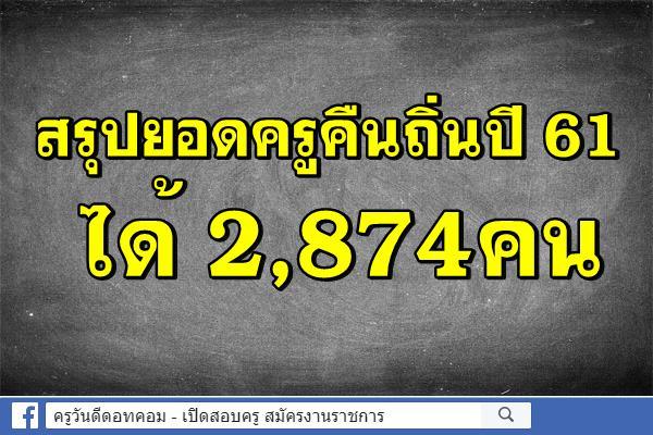 สรุปยอดครูคืนถิ่นปี 61 ได้ 2,874คน