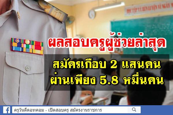 ผลสอบครูผู้ช่วยล่าสุด สมัครเกือบ 2 แสน ผ่าน 5.8 หมื่น