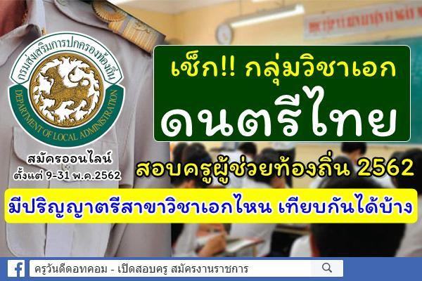 เช็ก!! กลุ่มวิชาดนตรีไทย สอบครูผู้ช่วยท้องถิ่น 2562 มีปริญญาตรีไหนเทียบกันได้บ้าง