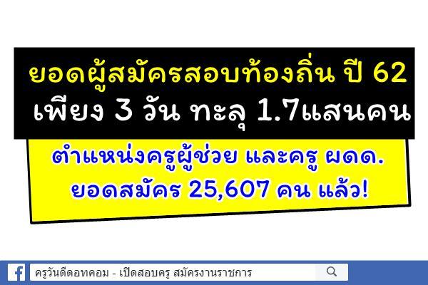 สรุปยอดผู้สมัครสอบท้องถิ่น ปี 62 เพียง 3 วันยอดกว่า 177,555 คน - ตำแหน่งครูผู้ช่วย/ครู ผดด.25,607 คน