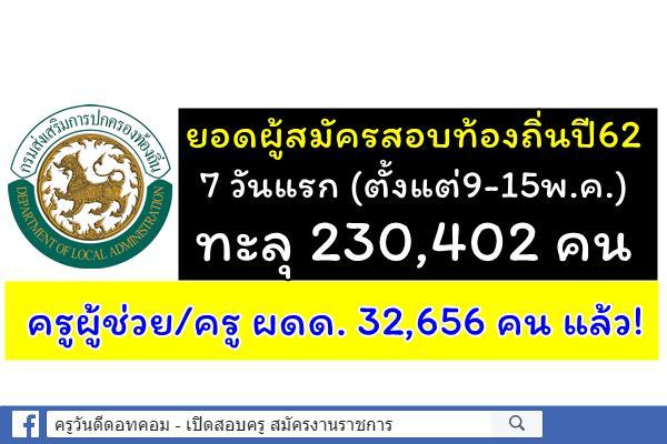 ยอดผู้สมัครสอบท้องถิ่น 7 วันแรก ทะลุ 230,402 คน ครูผู้ช่วย/ครู ผดด. 32,656 คน แล้ว!