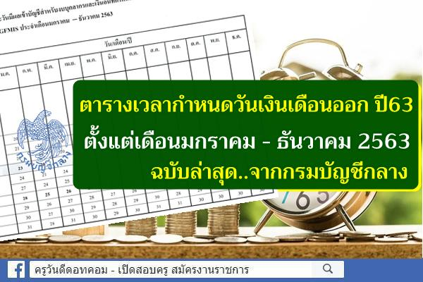 ตารางเวลากำหนดวันเงินเดือนออก ปี2563 กำหนดจ่ายสิ้นเดือน ตั้งแต่เดือนมกราคม - ธันวาคม 2563 จากกรมบัญชีกลาง
