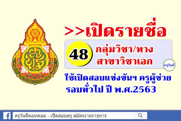 เปิดรายชื่อ 48 กลุ่มวิชา/สาขาวิชาเอก ใช้เปิดสอบครูผู้ช่วย รอบทั่วไป ปีพ.ศ.2563