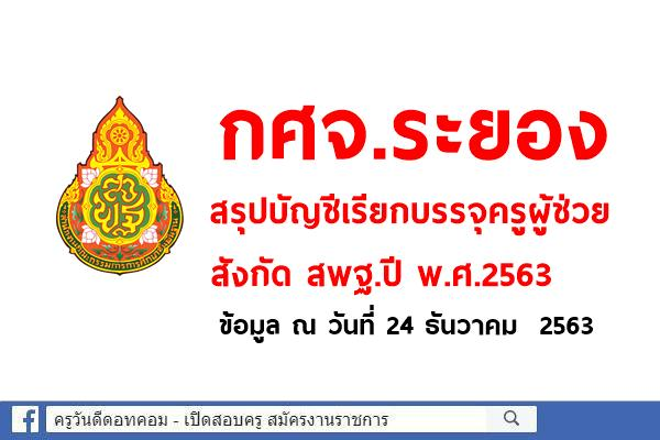 กศจ.ระยอง สรุปบัญชีเรียกบรรจุครูผู้ช่วย หมดบัญชีแล้ว 13 วิชาเอกข้อมูล ณ วันที่ 24 ธันวาคม 2563