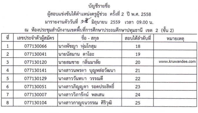 วันที่ 15 มิถุนายน 2559 ณ ห้องประชุมสำนักงานเขตพื้นที่การศึกษาประถมศึกษาปทุมธานี  เขต 2 ชั้น 2 เวลา 09.00 น.