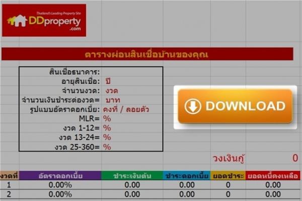 DDproperty แจกโปรแกรมตารางคำนวณผ่อนสินเชื่อบ้านลดต้นลดดอก
