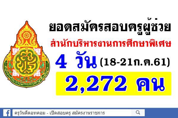 ยอดสมัครสอบครูผู้ช่วย 4 วัน สศศ. 2,272คน