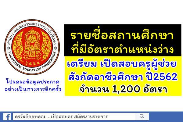 เช็ครายชื่อ (อย่างไม่เป็นทางการ) สถานศึกษาที่มีตำแหน่งว่าง เตรียมเปิดสอบครูอาชีวศึกษา ปีพ.ศ.2562