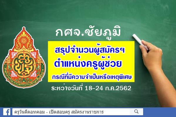 กศจ.ชัยภูมิ สรุปจำนวนผู้สมัครสอบครูผู้ช่วย กรณีพิเศษ ปี2562 ระหว่าง 18-24 ก.ค.2562