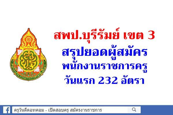 สพป.บุรีรัมย์ เขต 3 สรุปสถิติยอดผู้สมัครพนักงานราชการ วันแรก 232 อัตรา