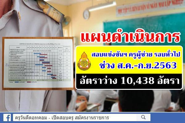 แผนดำเนินการสอบแข่งขันฯ ครูผู้ช่วย รอบทั่วไป ช่วง ส.ค.-ก.ย.63 อัตราว่าง 10,438 อัตรา