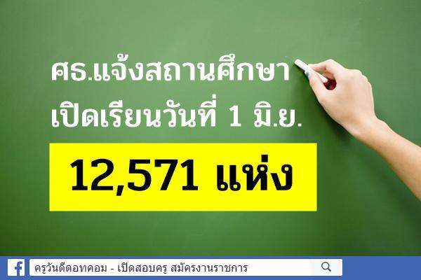 ศธ.แจ้งสถานศึกษาเปิดเรียนวันที่ 1 มิ.ย.12,571 แห่ง