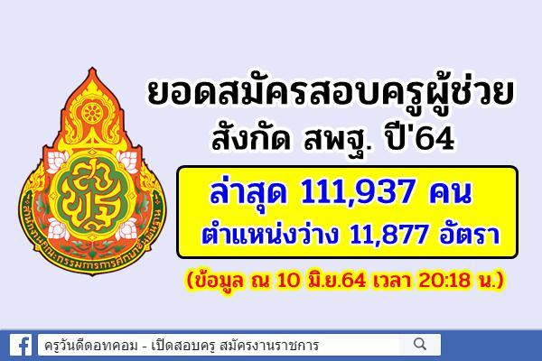 ยอดสมัครสอบครูผู้ช่วย ปี'64 ล่าสุด 111,937 คน ตำแหน่งว่าง 11,877 อัตรา (ข้อมูล ณ 10 มิ.ย.64 เวลา 20:18 น.)