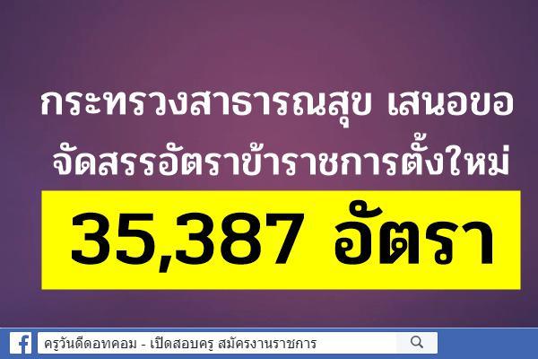 กระทรวงสาธารณสุข เสนอขอจัดสรรอัตราข้าราชการตั้งใหม่ 35,387 อัตรา