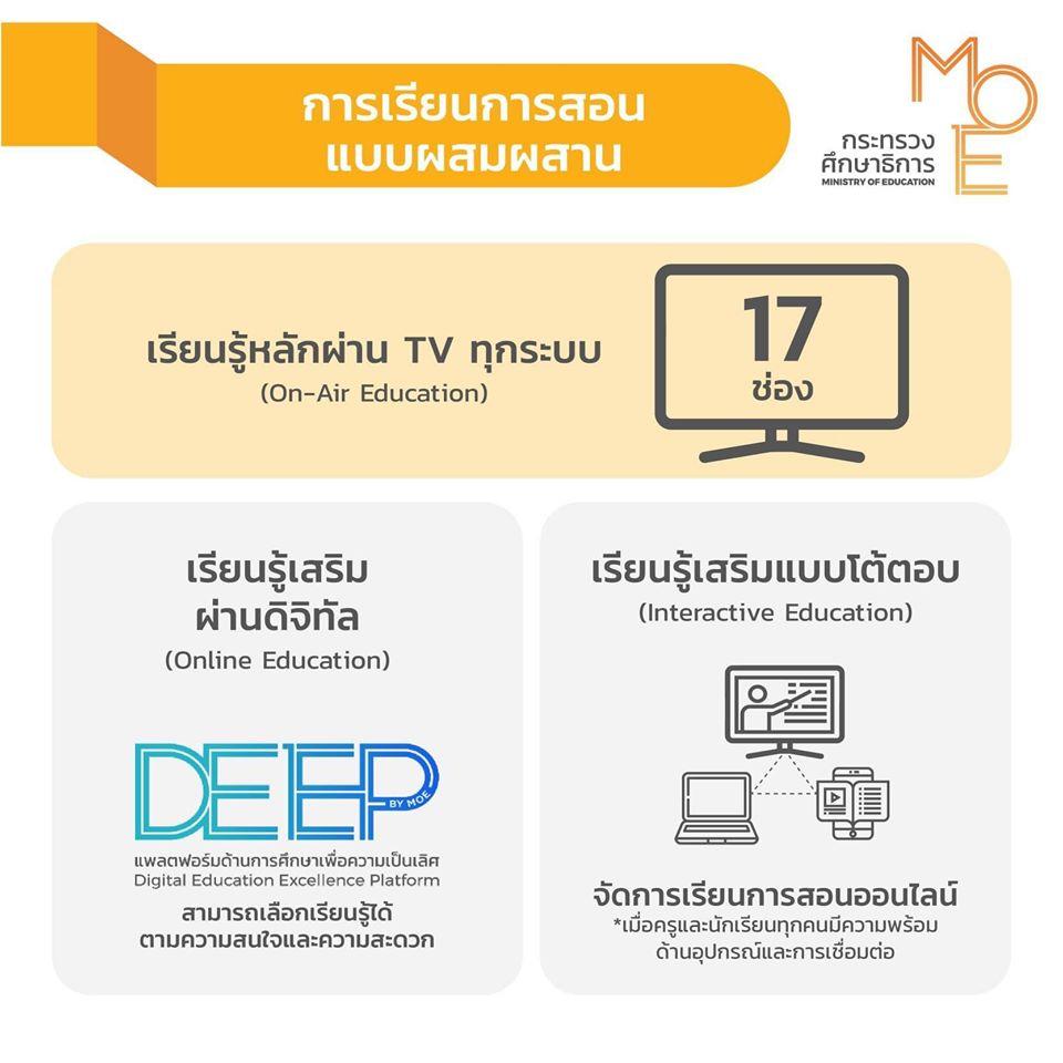 แถลงการณ์ รัฐมนตรีว่าการกระทรวงศึกษาธิการ การจัดการเรียนการสอนช่วง COVID-19 ครั้งที่ 2 1588426486