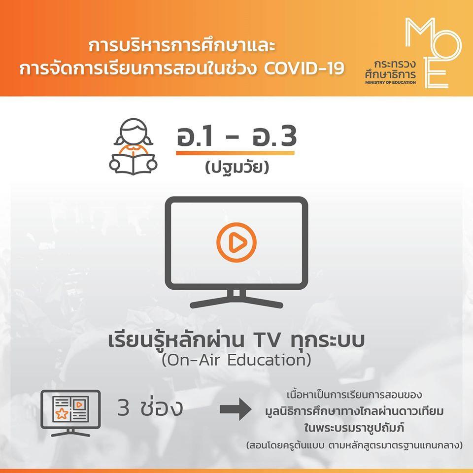 แถลงการณ์ รัฐมนตรีว่าการกระทรวงศึกษาธิการ การจัดการเรียนการสอนช่วง COVID-19 ครั้งที่ 2 1588426493