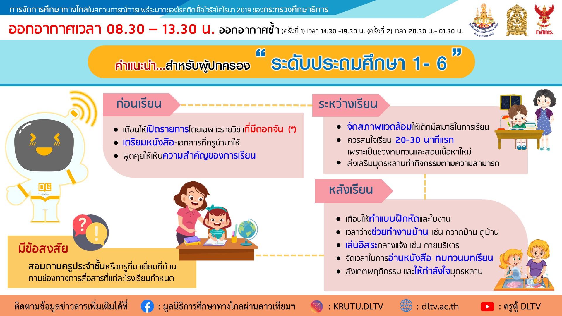 """คำแนะนำ..สำหรับผู้ปกครอง """"ระดับ ป.1-6"""" ในการสอนทางไกล DLTV 1589813079"""