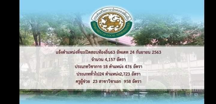 ท้องถิ่น ปี 63 เปิดสอบปี 64 รับ65 ตำแหน่ง 4,157 อัตรา เฉพาะครูผู้ช่วย 958 อัตรา 23 วิชาเอก 1601260231